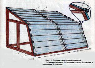 Как построить теплицу своими руками из стекла