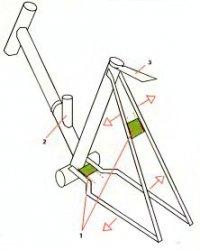 ВелоМотоСамокат