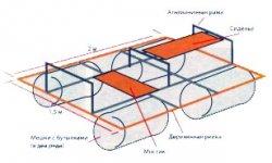 Катамарушка на воздушных подушках