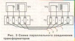 Многофункциональный электрощиток