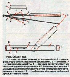 «Реставратор» бритв