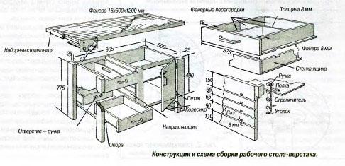 Схема сборки письменного стола фото 968