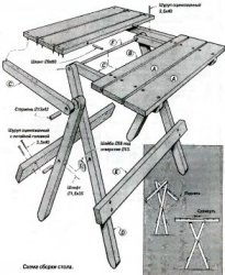 Стол раскладной для пикника своими руками чертежи