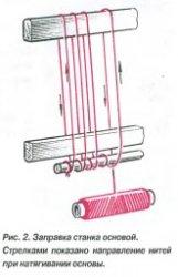 Гобелен - картина,  сотканная из ниток