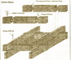 Кашпо из деревянных обрезков