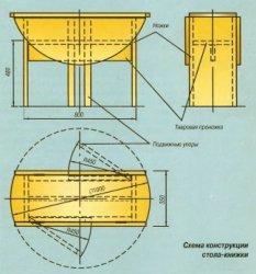 Круглый стол-книжка из массива  сосны