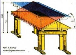 Стол с изменяемой геометрией