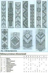 Индейские украшения из бисера