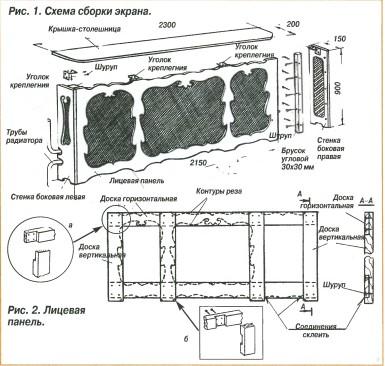 Сделать решетку радиатора своими руками