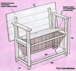 Стол, скамья, ларь — три в одном