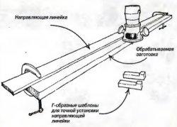 Выравнивание боковых кромок