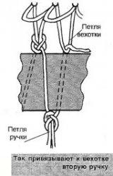 «Термоядерная» вехотка