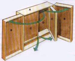 Вместительный шкаф для инструментов
