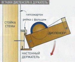 Съемные диспенсеры для скотча