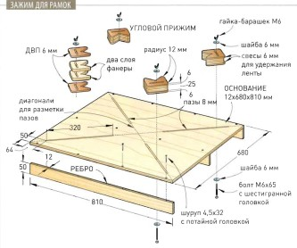 Изготовление картин из дерева