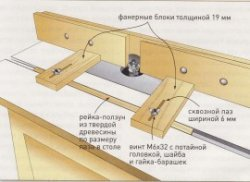 Настроечный шаблон для фрезерования контрпрофильных соединений