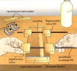 Миниатюрные струбцины для деликатной склейки