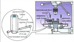 Удобное крепление тисков сверлильного стола