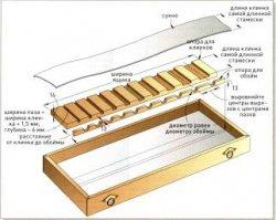 Ящик-кассета для стамесок