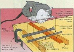 Приспособление для поперечных распилов циркулярной пилой