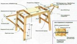Пильный стол