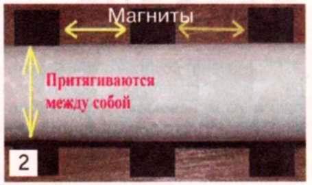 Покупаем 4-8 пар неодимовых магнитов (фото 1) - чем больше, тем эффективнее, но более 8 не имеет смысла.