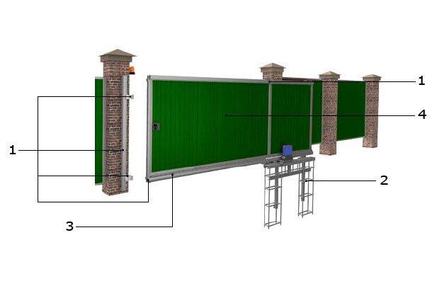 Дачный дом с откатными воротами
