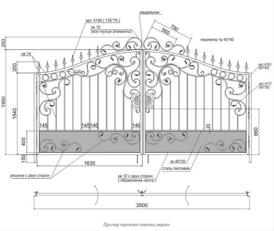Кованый ворота своими руками