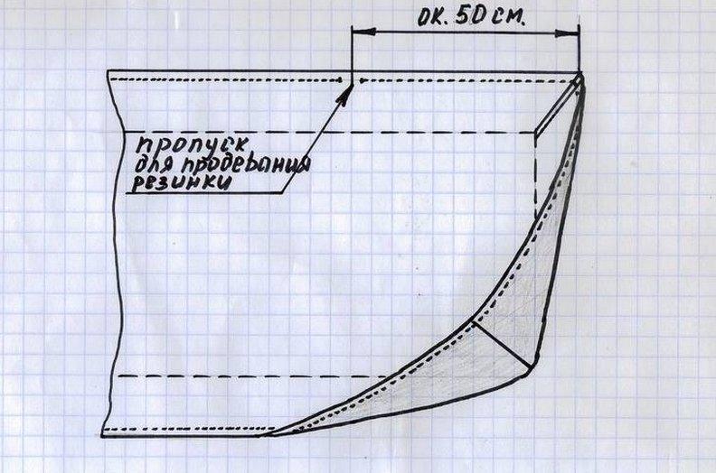 Простыни на резинке Особенности пошива простыни 54