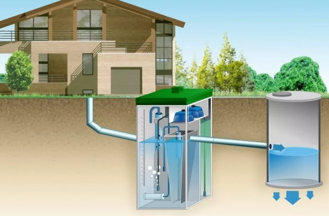 Центральное водоснабжение в частном доме: нужно ли оно?