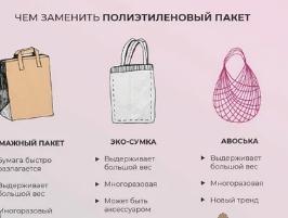 Как выбрать качественные пакеты