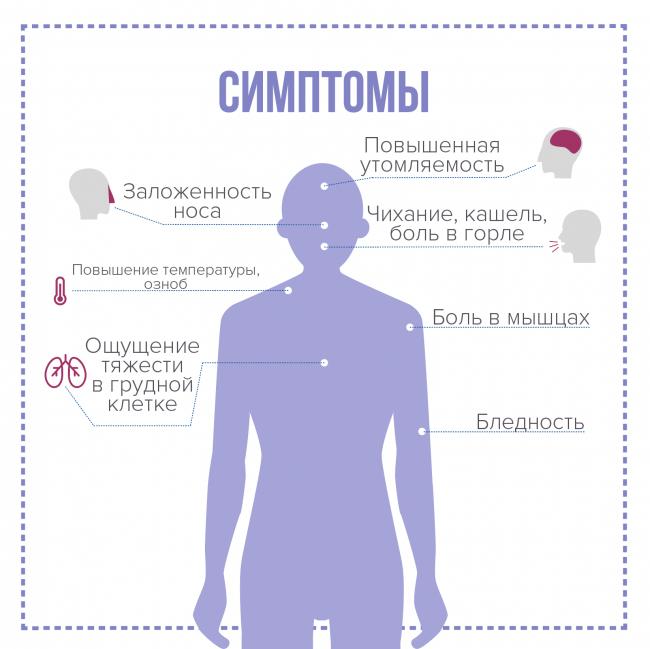 У каждого четвертого заражённого коронавирусом человека нет симптомов заболевания