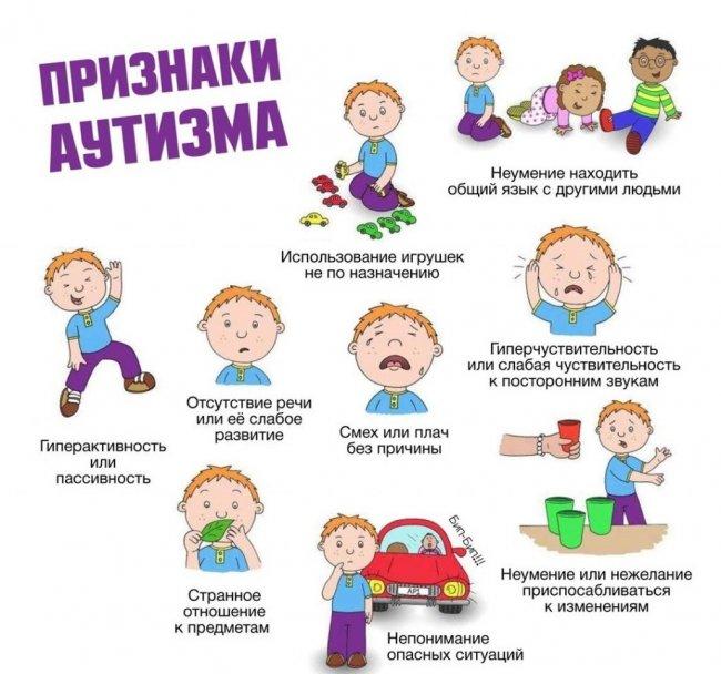 Почему лечение детского аутизма нужно доверить профессионалам